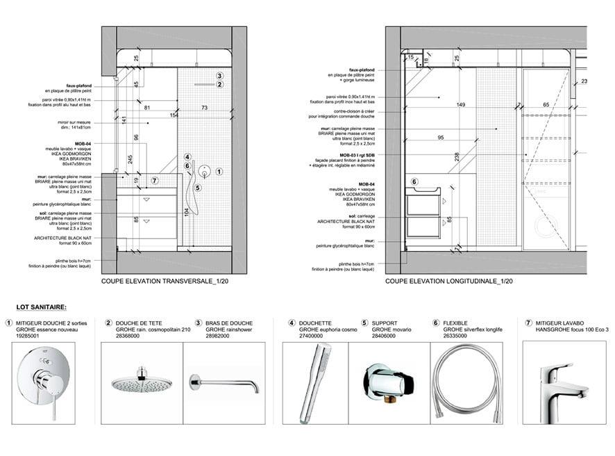 Travaux d'aménagement salle de bain